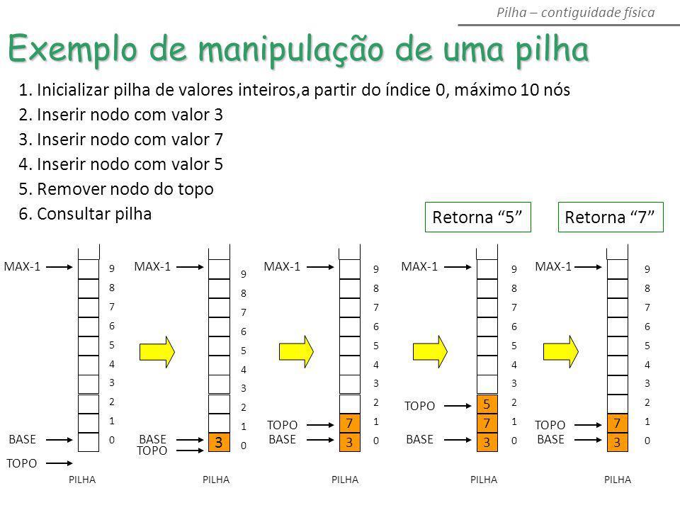 Exemplo de manipulação de uma pilha MAX-1 TOPO BASE PILHA 98765432109876543210 3 MAX-1 TOPO BASE 3 7 MAX-1 TOPO BASE 3 7 5 MAX-1 TOPO BASE 3 7 MAX-1 T