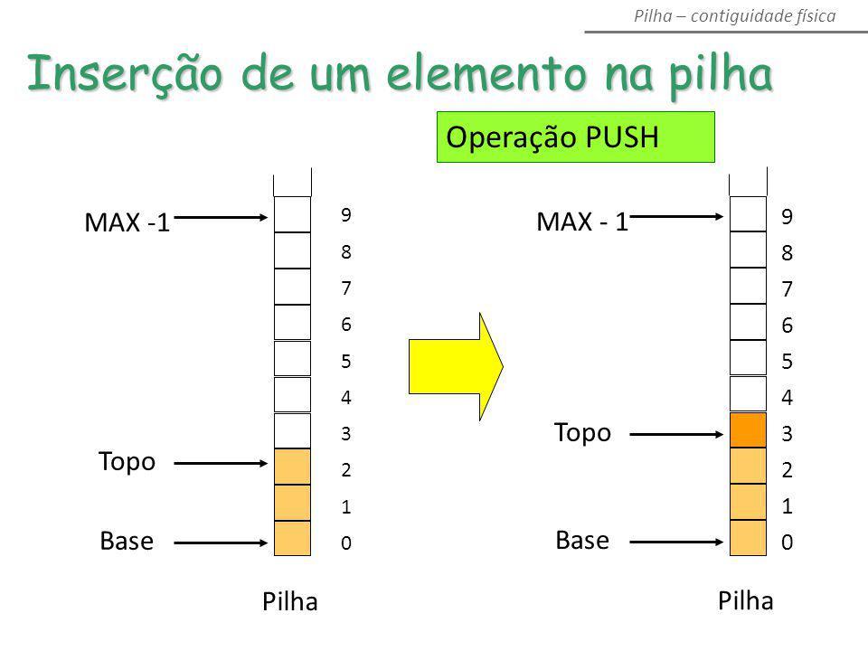 MAX -1 Topo Base Pilha MAX - 1 Topo Base Pilha 98765432109876543210 Operação PUSH Inserção de um elemento na pilha Pilha – contiguidade física 9876543