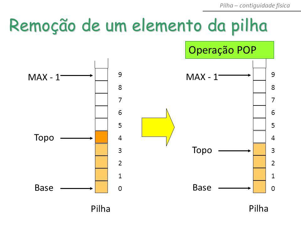 MAX - 1 Topo Base Pilha MAX - 1 Topo Base Pilha Operação POP Pilha – contiguidade física Remoção de um elemento da pilha 98765432109876543210 98765432