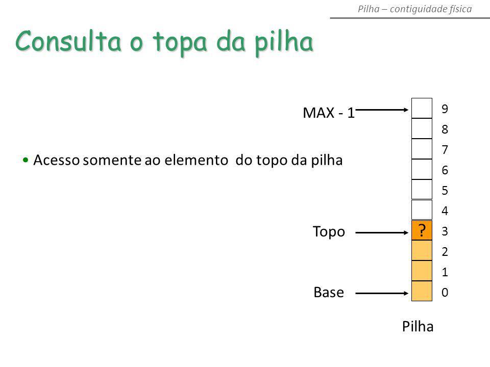 ? MAX - 1 Topo Base Pilha 98765432109876543210 Pilha – contiguidade física Consulta o topa da pilha Acesso somente ao elemento do topo da pilha