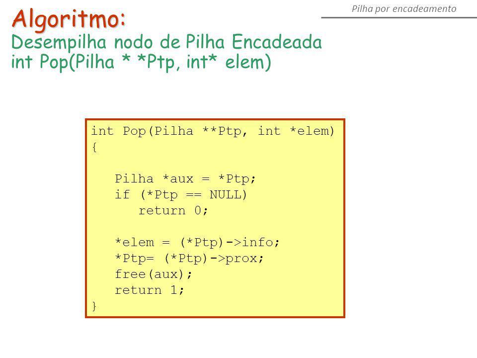 Pilha por encadeamento Algoritmo: Desempilha nodo de Pilha Encadeada int Pop(Pilha * *Ptp, int* elem) { Pilha *aux = *Ptp; if (*Ptp == NULL) return 0;