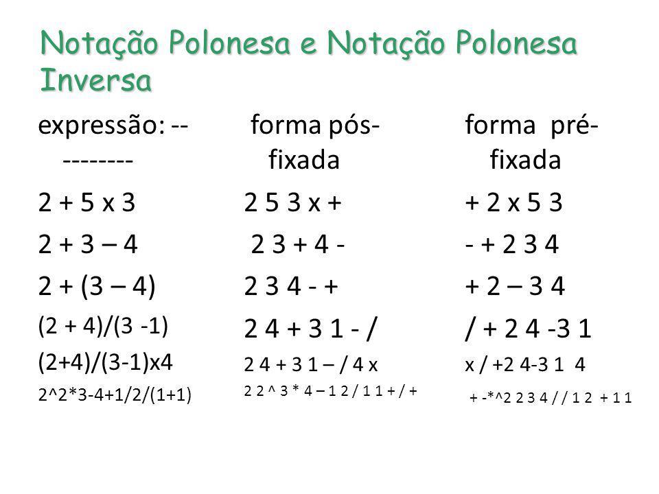 Notação Polonesa e Notação Polonesa Inversa expressão: -- -------- 2 + 5 x 3 2 + 3 – 4 2 + (3 – 4) (2 + 4)/(3 -1) (2+4)/(3-1)x4 2^2*3-4+1/2/(1+1) form