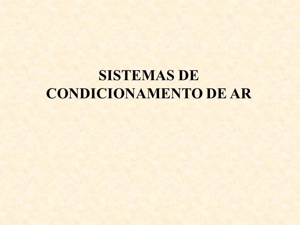SISTEMAS DE CONDICIONAMENTO DE AR