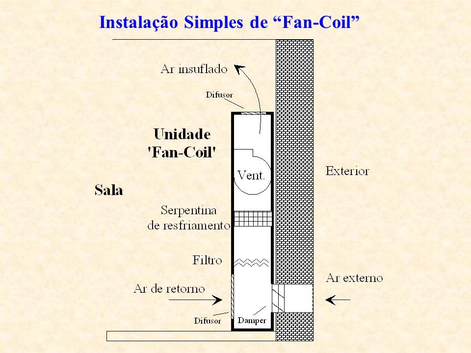 Instalação Simples de Fan-Coil