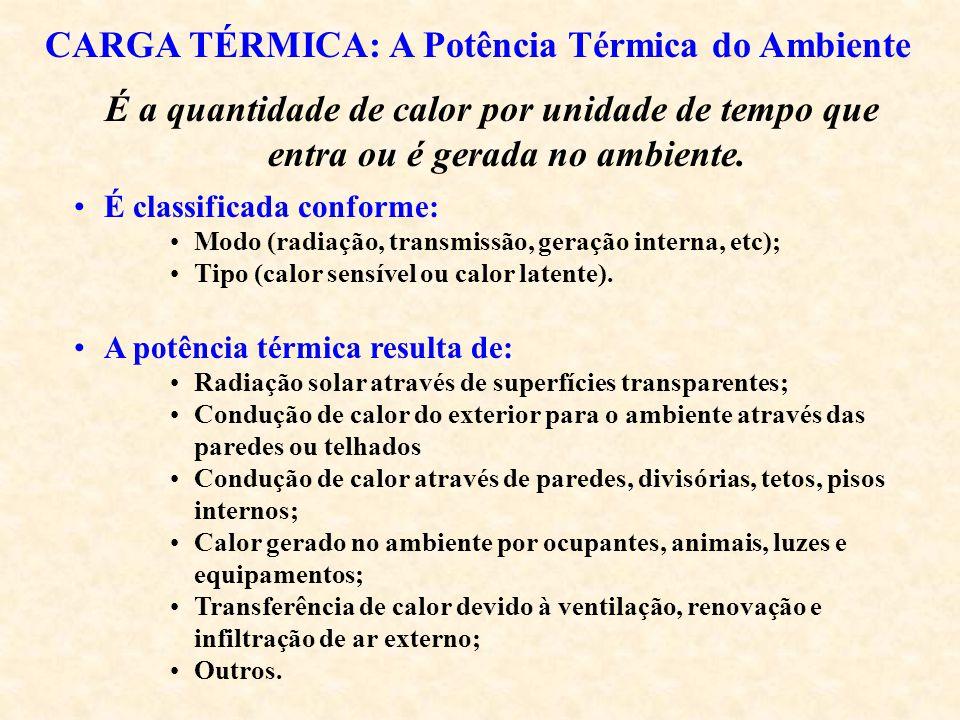 SISTEMA VOLUME DE AR VARIÁVEL – VAV - Zona 1Zona 2 Ar de Retorno Serpentina de Resfr.