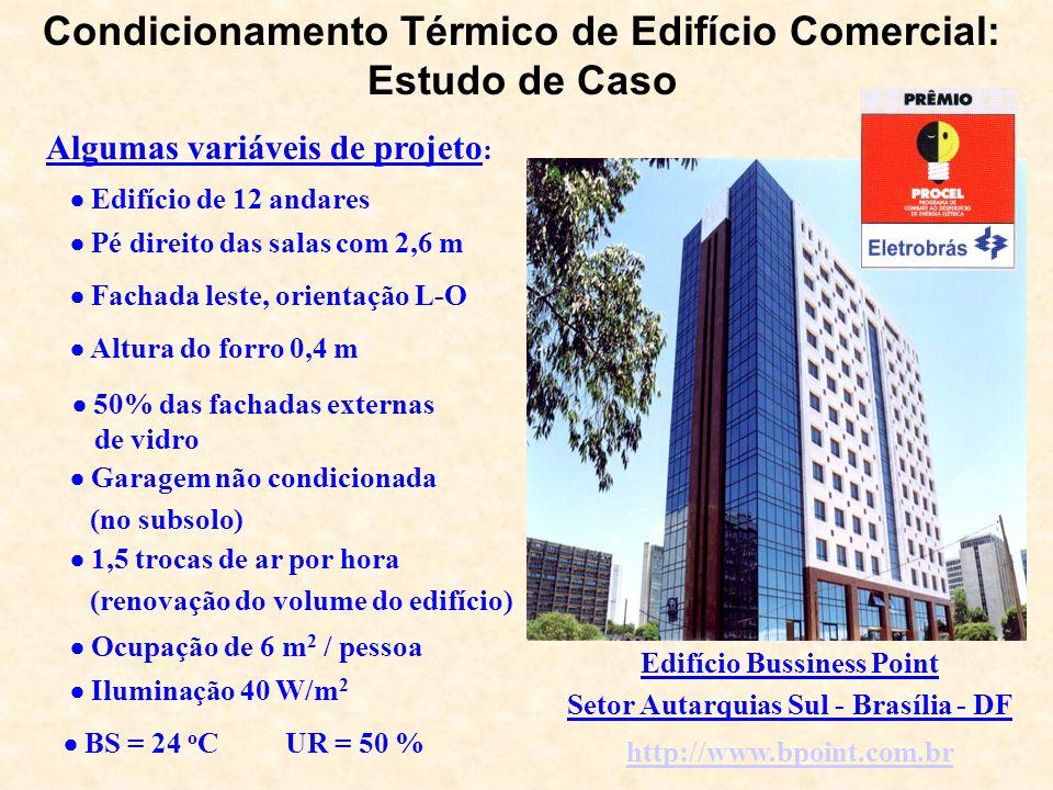 Algumas variáveis de projeto : Condicionamento Térmico de Edifício Comercial: Estudo de Caso Edifício de 12 andares Pé direito das salas com 2,6 m Fac