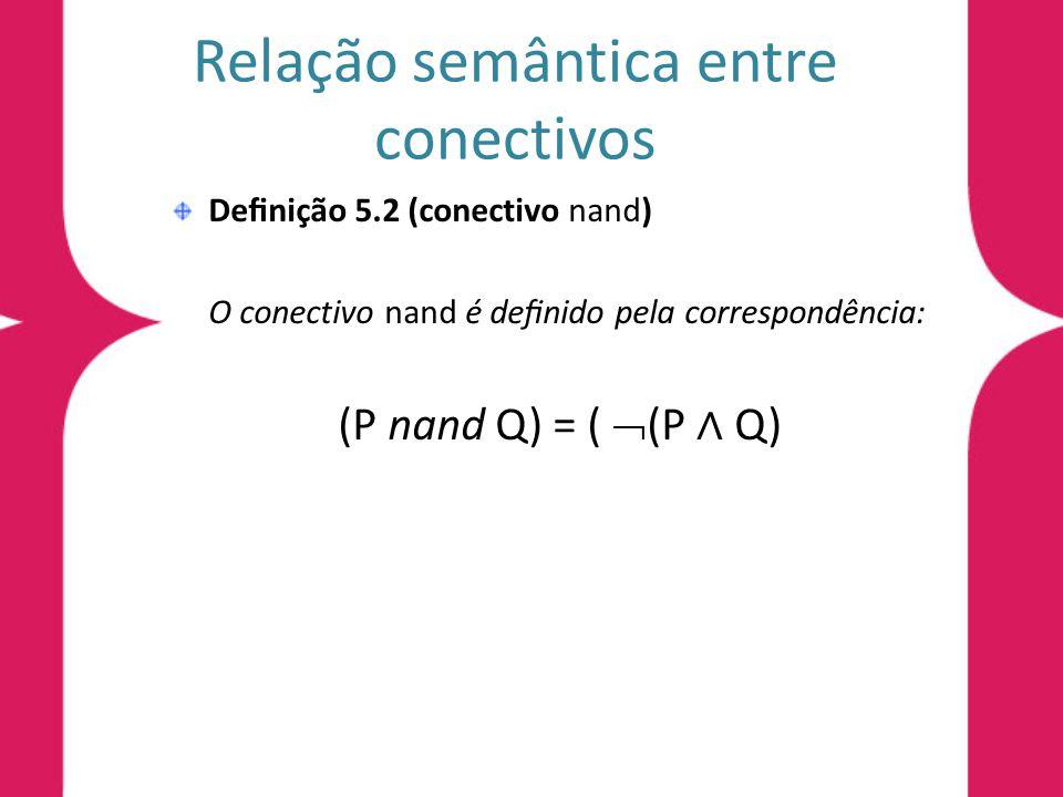 Relação semântica entre conectivos Denição 5.2 (conectivo nand) O conectivo nand é denido pela correspondência: (P nand Q) = ( (P Q)