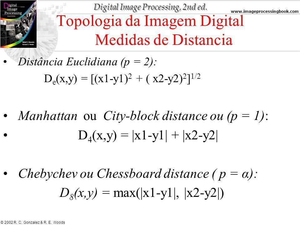 Digital Image Processing, 2nd ed.www.imageprocessingbook.com © 2002 R.