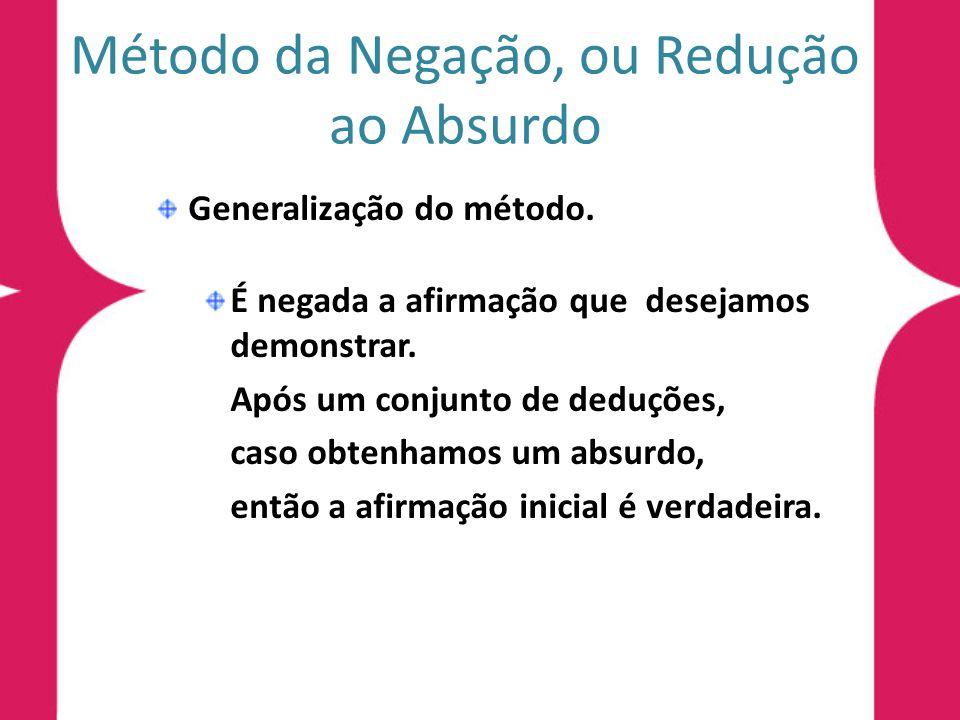 Método da Negação, ou Redução ao Absurdo A ausência do absurdo. H = ( P Q ) ( P Q )