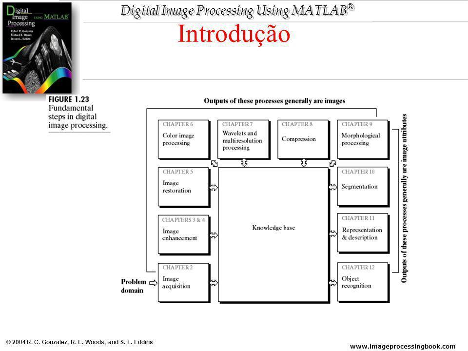 www.imageprocessingbook.com © 2004 R. C. Gonzalez, R. E. Woods, and S. L. Eddins Digital Image Processing Using MATLAB ® Introdução