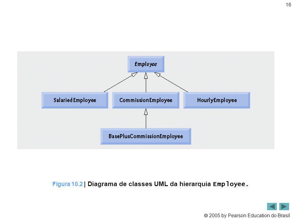 2005 by Pearson Education do Brasil 16 Figura 10.2 | Diagrama de classes UML da hierarquia Employee.
