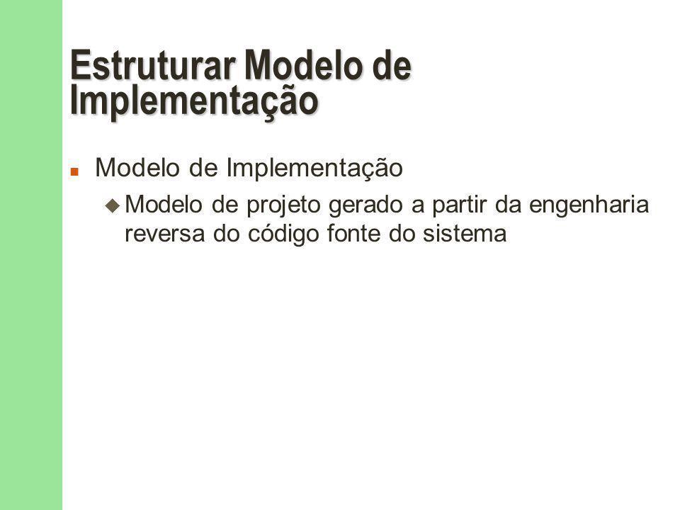 Estruturar Modelo de Implementação n Modelo de Implementação u Modelo de projeto gerado a partir da engenharia reversa do código fonte do sistema
