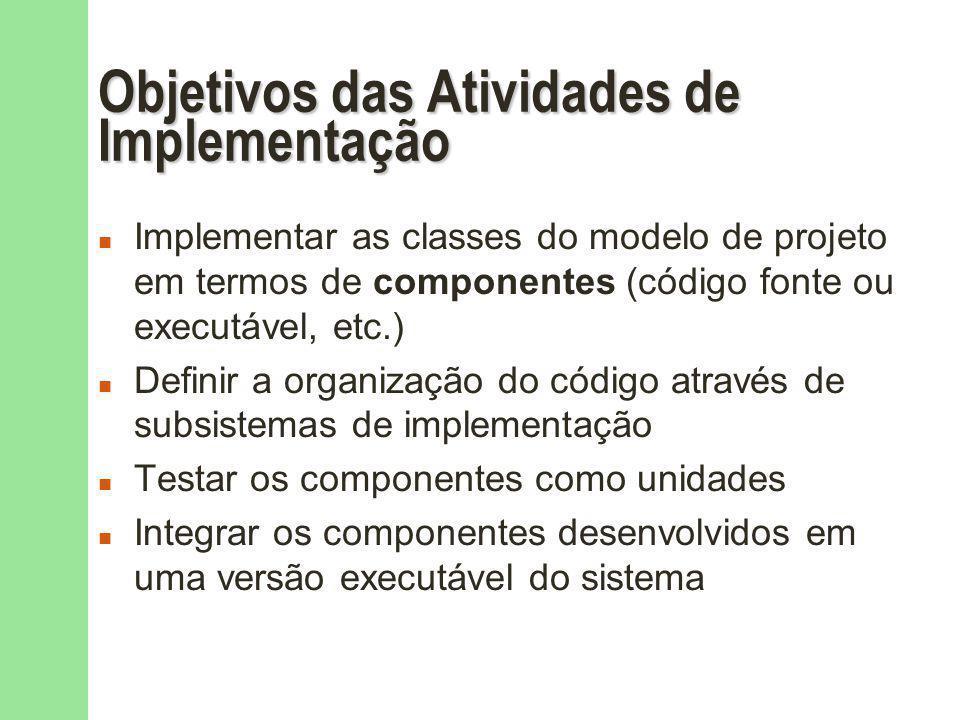 Objetivos das Atividades de Implementação n Implementar as classes do modelo de projeto em termos de componentes (código fonte ou executável, etc.) n Definir a organização do código através de subsistemas de implementação n Testar os componentes como unidades n Integrar os componentes desenvolvidos em uma versão executável do sistema