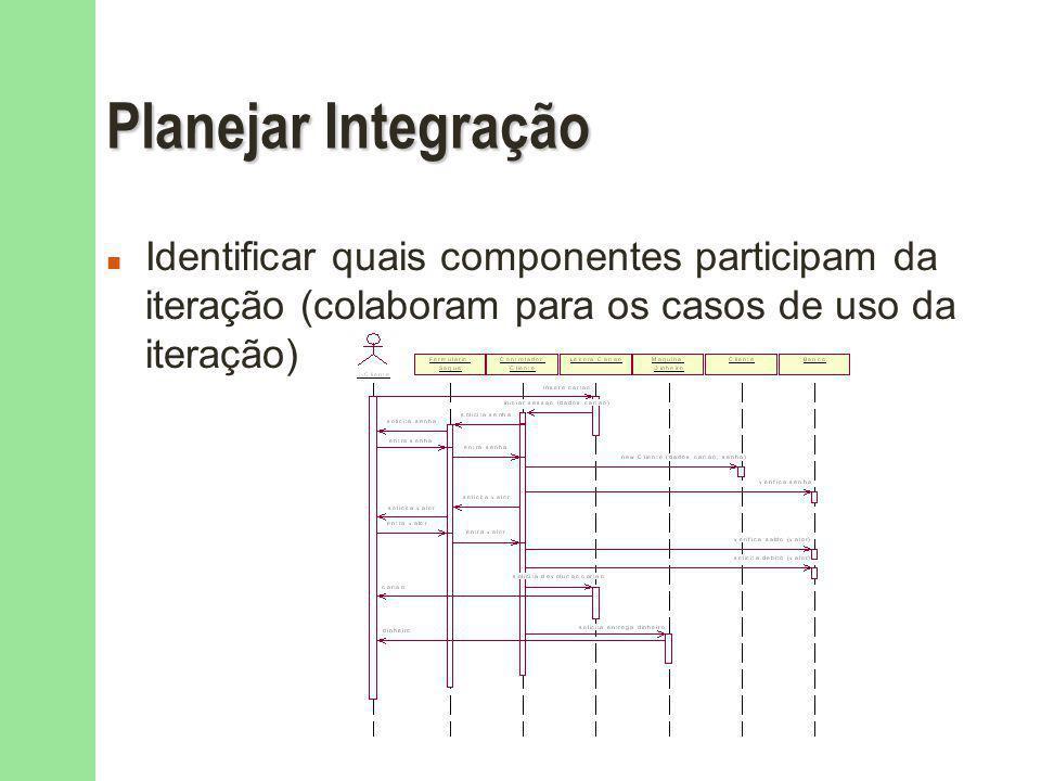 Planejar Integração n Identificar quais componentes participam da iteração (colaboram para os casos de uso da iteração)