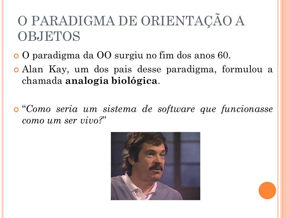 O PARADIGMA DE ORIENTAÇÃO A OBJETOS O paradigma da OO surgiu no fim dos anos 60. Alan Kay, um dos pais desse paradigma, formulou a chamada analogia bi