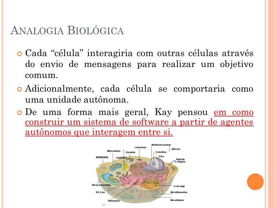 A NALOGIA B IOLÓGICA Cada célula interagiria com outras células através do envio de mensagens para realizar um objetivo comum. Adicionalmente, cada cé