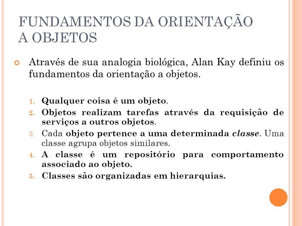 FUNDAMENTOS DA ORIENTAÇÃO A OBJETOS Através de sua analogia biológica, Alan Kay definiu os fundamentos da orientação a objetos. 1. Qualquer coisa é um