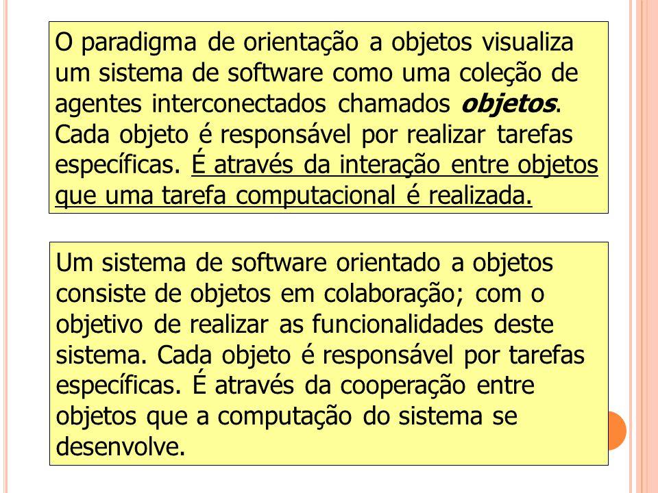 O paradigma de orientação a objetos visualiza um sistema de software como uma coleção de agentes interconectados chamados objetos. Cada objeto é respo