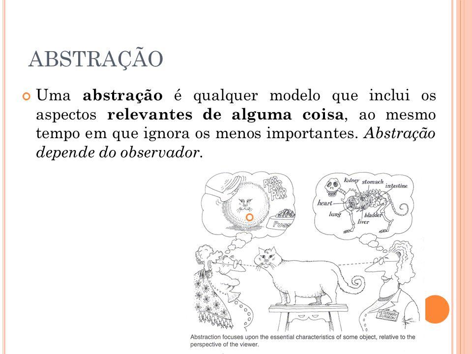 ABSTRAÇÃO Uma abstração é qualquer modelo que inclui os aspectos relevantes de alguma coisa, ao mesmo tempo em que ignora os menos importantes. Abstra