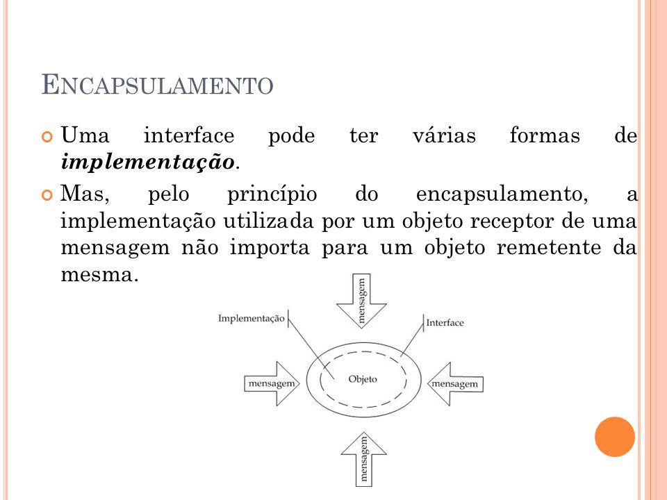 E NCAPSULAMENTO Uma interface pode ter várias formas de implementação. Mas, pelo princípio do encapsulamento, a implementação utilizada por um objeto
