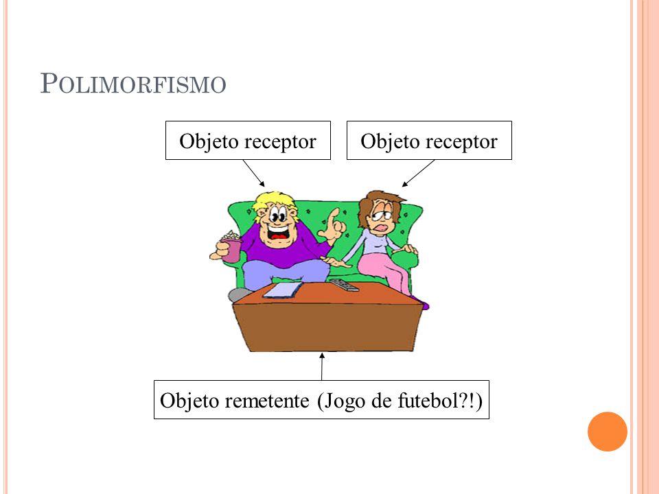 P OLIMORFISMO Objeto receptor Objeto remetente (Jogo de futebol?!) Objeto receptor