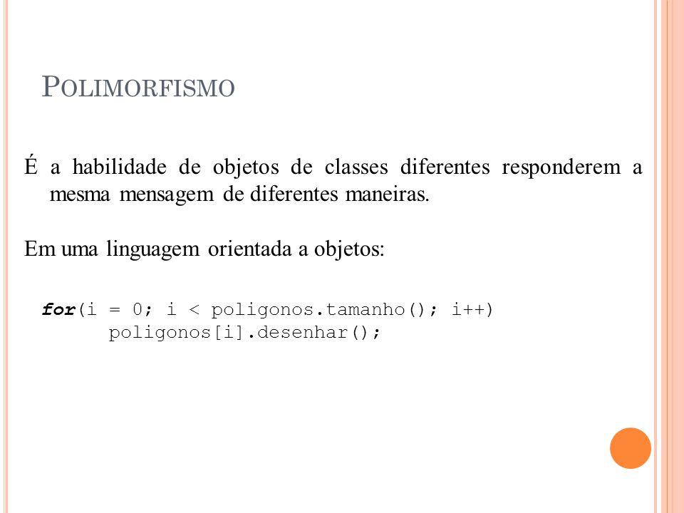 P OLIMORFISMO É a habilidade de objetos de classes diferentes responderem a mesma mensagem de diferentes maneiras.