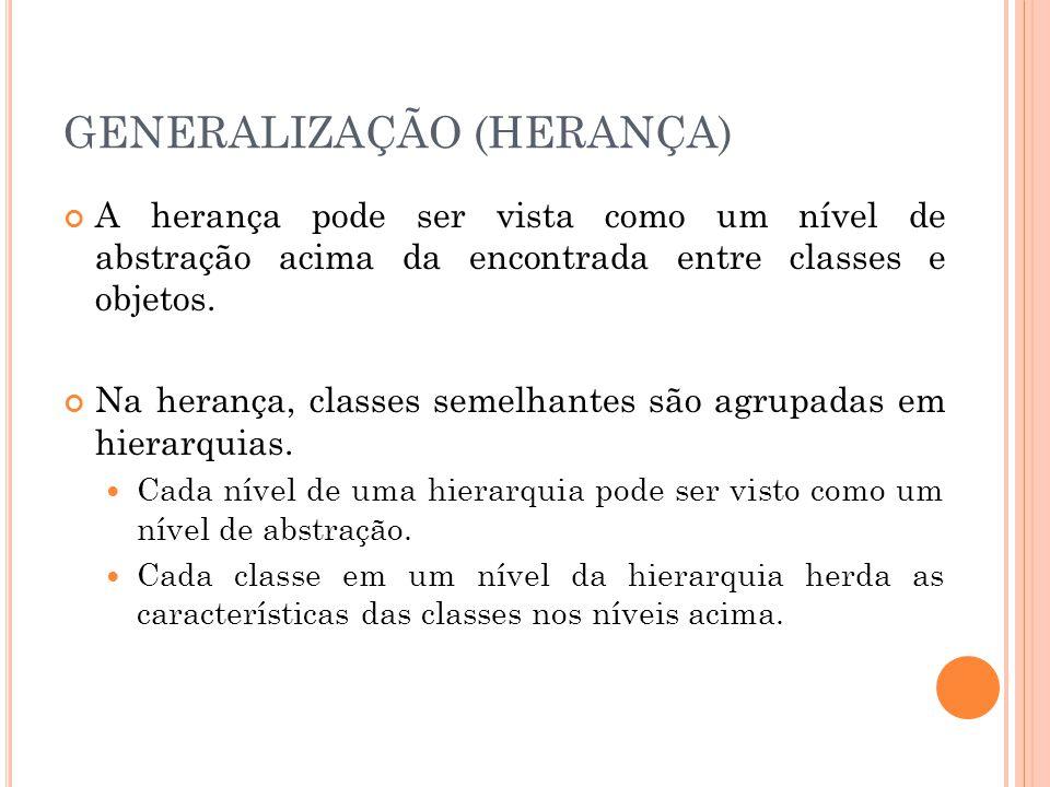 GENERALIZAÇÃO (HERANÇA) A herança pode ser vista como um nível de abstração acima da encontrada entre classes e objetos. Na herança, classes semelhant