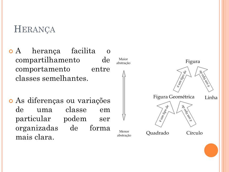 H ERANÇA A herança facilita o compartilhamento de comportamento entre classes semelhantes. As diferenças ou variações de uma classe em particular pode