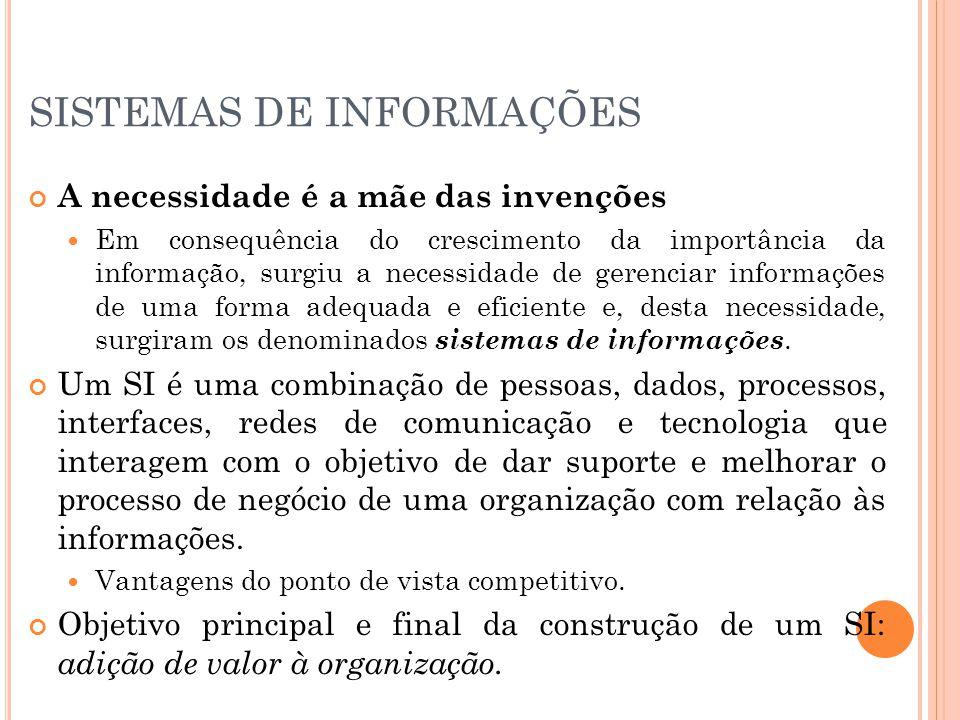 SISTEMAS DE INFORMAÇÕES A necessidade é a mãe das invenções Em consequência do crescimento da importância da informação, surgiu a necessidade de geren