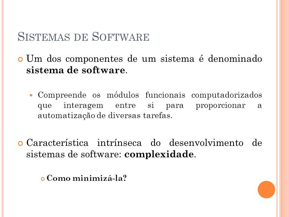 S ISTEMAS DE S OFTWARE Um dos componentes de um sistema é denominado sistema de software. Compreende os módulos funcionais computadorizados que intera