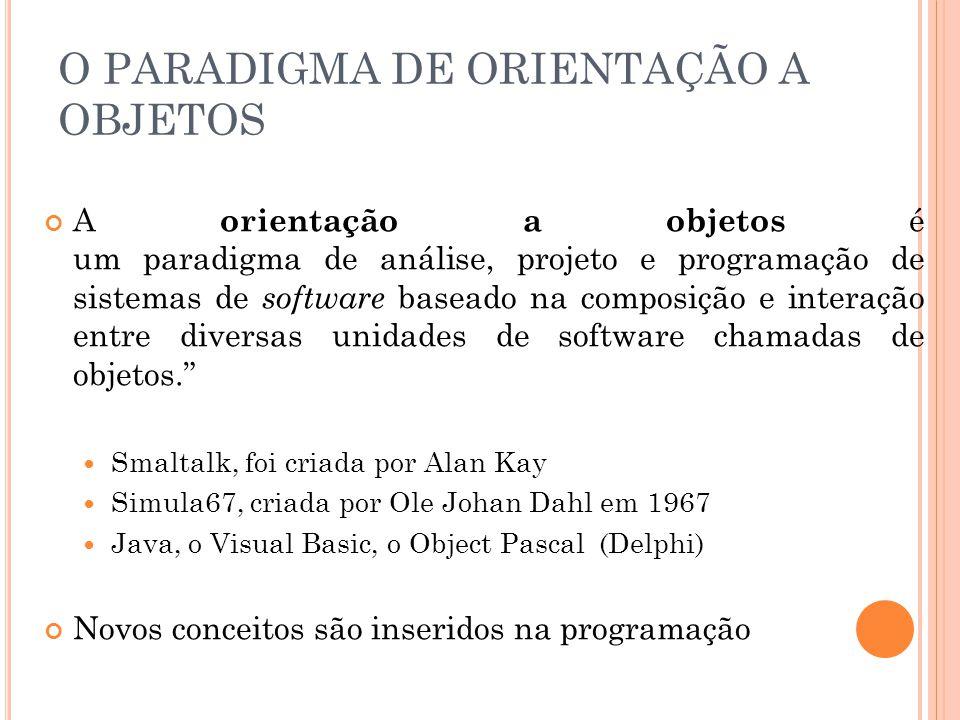 O PARADIGMA DE ORIENTAÇÃO A OBJETOS A orientação a objetos é um paradigma de análise, projeto e programação de sistemas de software baseado na composição e interação entre diversas unidades de software chamadas de objetos.