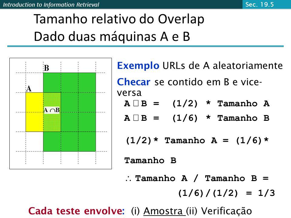Introduction to Information Retrieval A B = (1/2) * Tamanho A A B = (1/6) * Tamanho B (1/2)* Tamanho A = (1/6)* Tamanho B Tamanho A / Tamanho B = (1/6