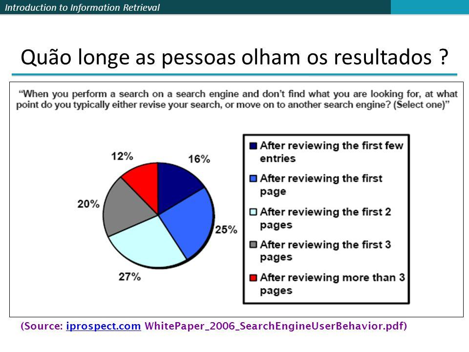 Introduction to Information Retrieval Quão longe as pessoas olham os resultados ? (Source: iprospect.com WhitePaper_2006_SearchEngineUserBehavior.pdf)