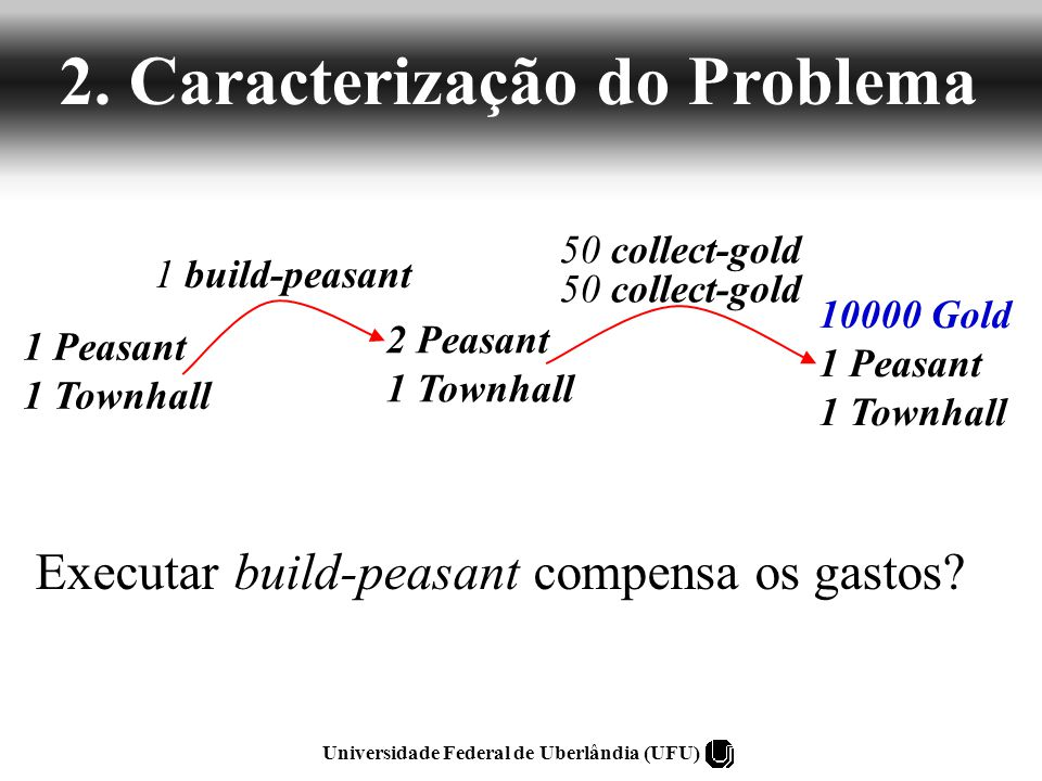 Universidade Federal de Uberlândia (UFU) 2 Peasant 1 Townhall 10000 Gold 1 Peasant 1 Townhall 50 collect-gold Executar build-peasant compensa os gastos.