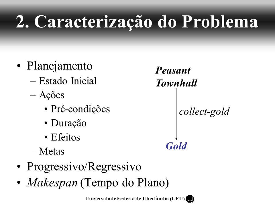 2. Caracterização do Problema Planejamento –Estado Inicial –Ações Pré-condições Duração Efeitos –Metas Progressivo/Regressivo Makespan (Tempo do Plano