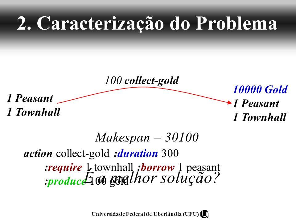 Universidade Federal de Uberlândia (UFU) 1 Peasant 1 Townhall 10000 Gold 1 Peasant 1 Townhall 100 collect-gold É a melhor solução? Makespan = 30100 ac