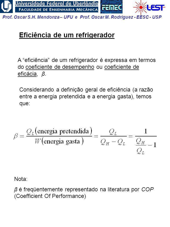 Prof. Oscar S.H. Mendonza – UFU e Prof. Oscar M. Rodriguez - EESC - USP A eficiência de um refrigerador é expressa em termos do coeficiente de desempe