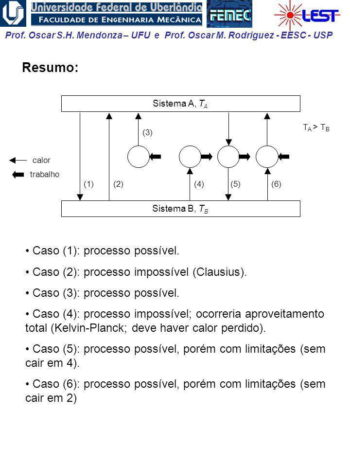 Prof. Oscar S.H. Mendonza – UFU e Prof. Oscar M. Rodriguez - EESC - USP Caso (1): processo possível. Caso (2): processo impossível (Clausius). Caso (3