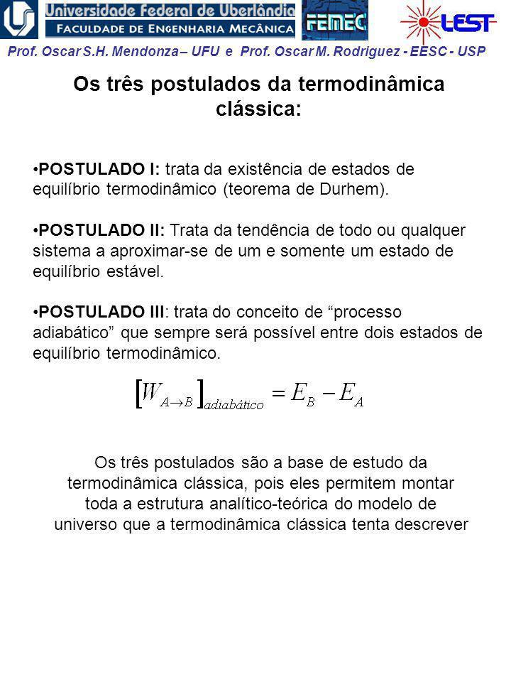 Prof. Oscar S.H. Mendonza – UFU e Prof. Oscar M. Rodriguez - EESC - USP Os três postulados são a base de estudo da termodinâmica clássica, pois eles p