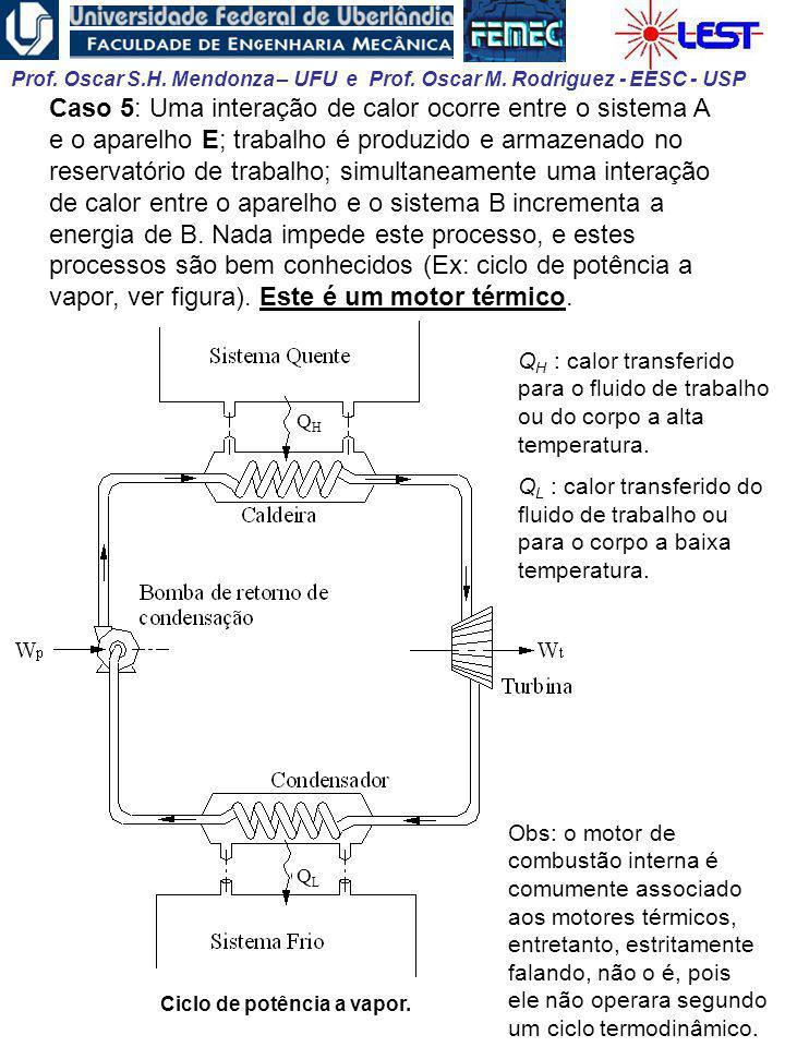 Prof. Oscar S.H. Mendonza – UFU e Prof. Oscar M. Rodriguez - EESC - USP Caso 5: Uma interação de calor ocorre entre o sistema A e o aparelho E; trabal