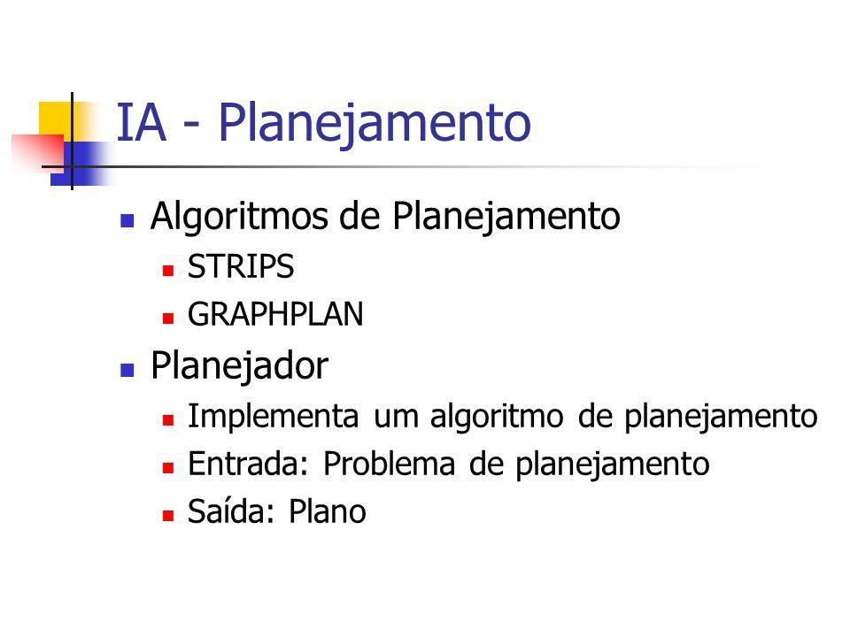 IA - Planejamento Algoritmos de Planejamento STRIPS GRAPHPLAN Planejador Implementa um algoritmo de planejamento Entrada: Problema de planejamento Saí