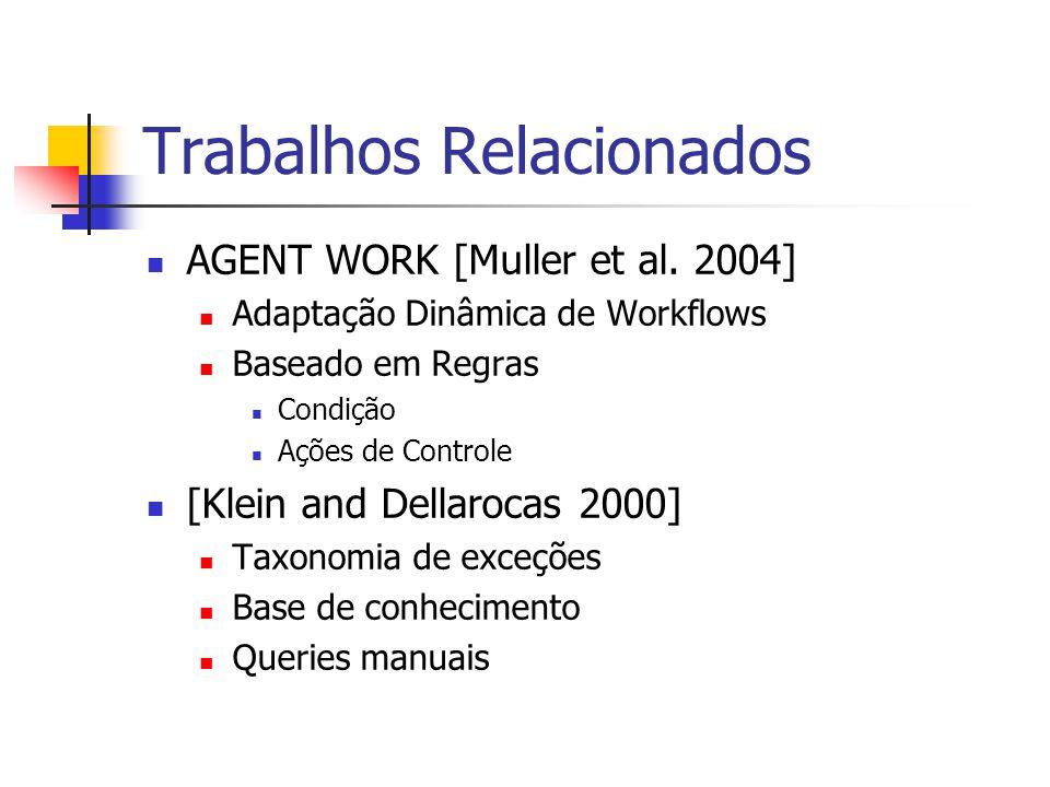 Trabalhos Relacionados AGENT WORK [Muller et al. 2004] Adaptação Dinâmica de Workflows Baseado em Regras Condição Ações de Controle [Klein and Dellaro