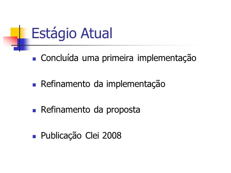 Estágio Atual Concluída uma primeira implementação Refinamento da implementação Refinamento da proposta Publicação Clei 2008