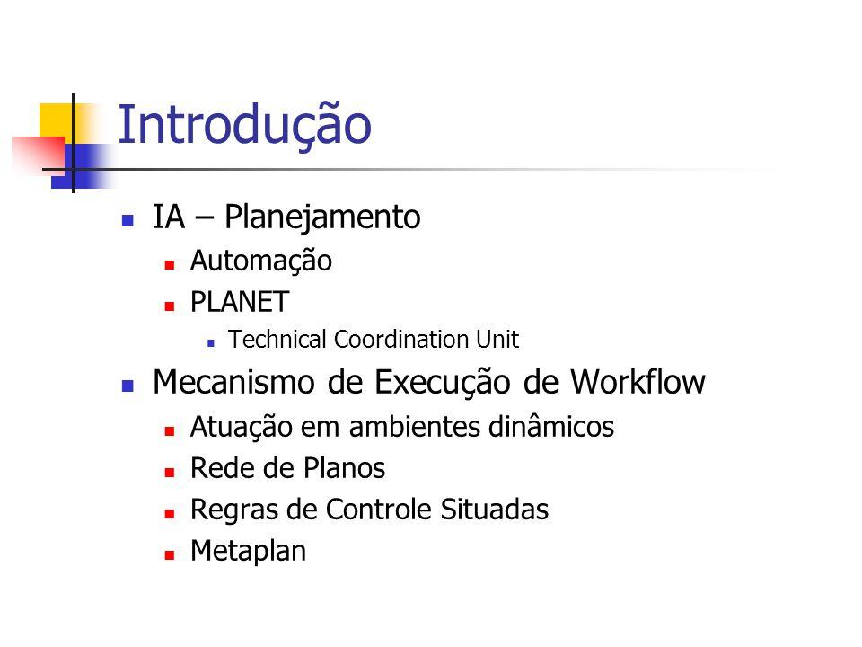 Introdução IA – Planejamento Automação PLANET Technical Coordination Unit Mecanismo de Execução de Workflow Atuação em ambientes dinâmicos Rede de Pla