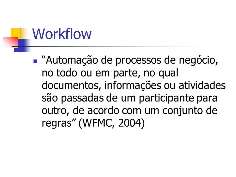 Workflow Automação de processos de negócio, no todo ou em parte, no qual documentos, informações ou atividades são passadas de um participante para ou
