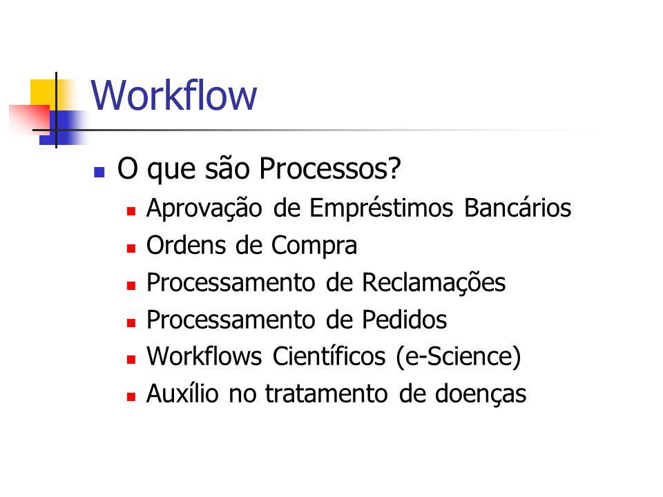 Workflow O que são Processos? Aprovação de Empréstimos Bancários Ordens de Compra Processamento de Reclamações Processamento de Pedidos Workflows Cien