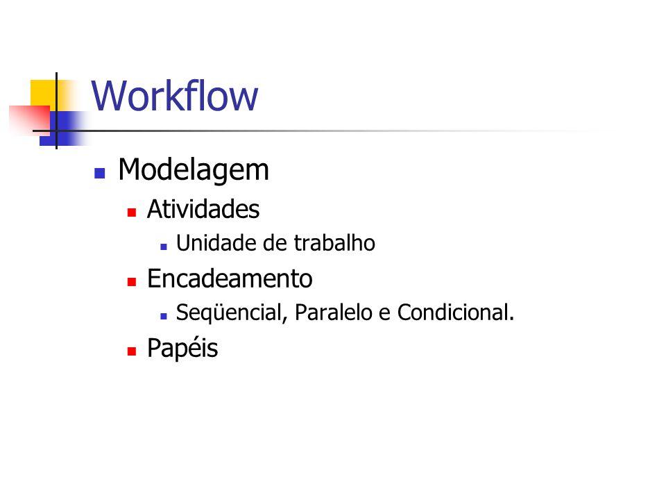 Workflow Modelagem Atividades Unidade de trabalho Encadeamento Seqüencial, Paralelo e Condicional. Papéis