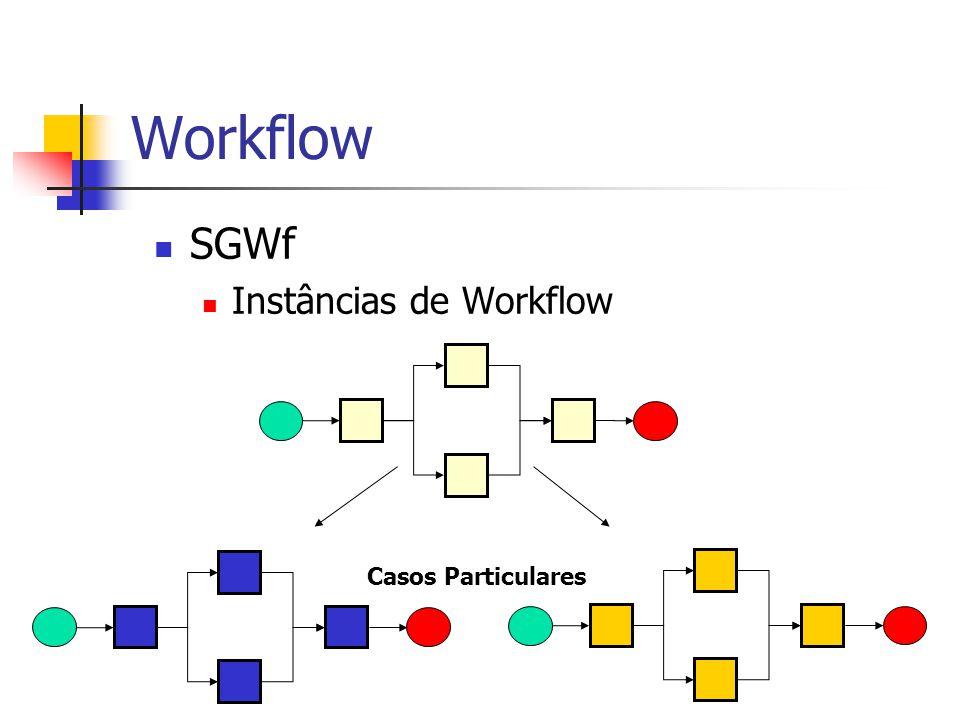 Workflow Sistema Gerenciador de Workflow (SGWf) Gerencia as Instâncias Relatórios Consultas