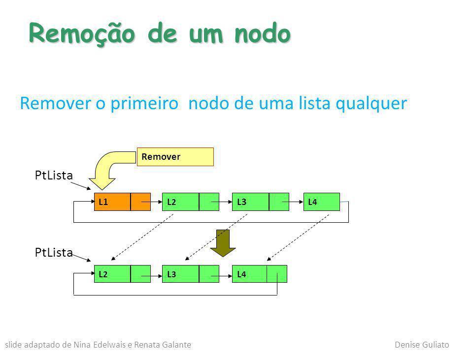 Remoção de um nodo Remover o primeiro nodo de uma lista qualquer L1L2L2 L4L4 L3 L2L2 L3L3 L4L4 Remover PtLista slide adaptado de Nina Edelwais e Renat