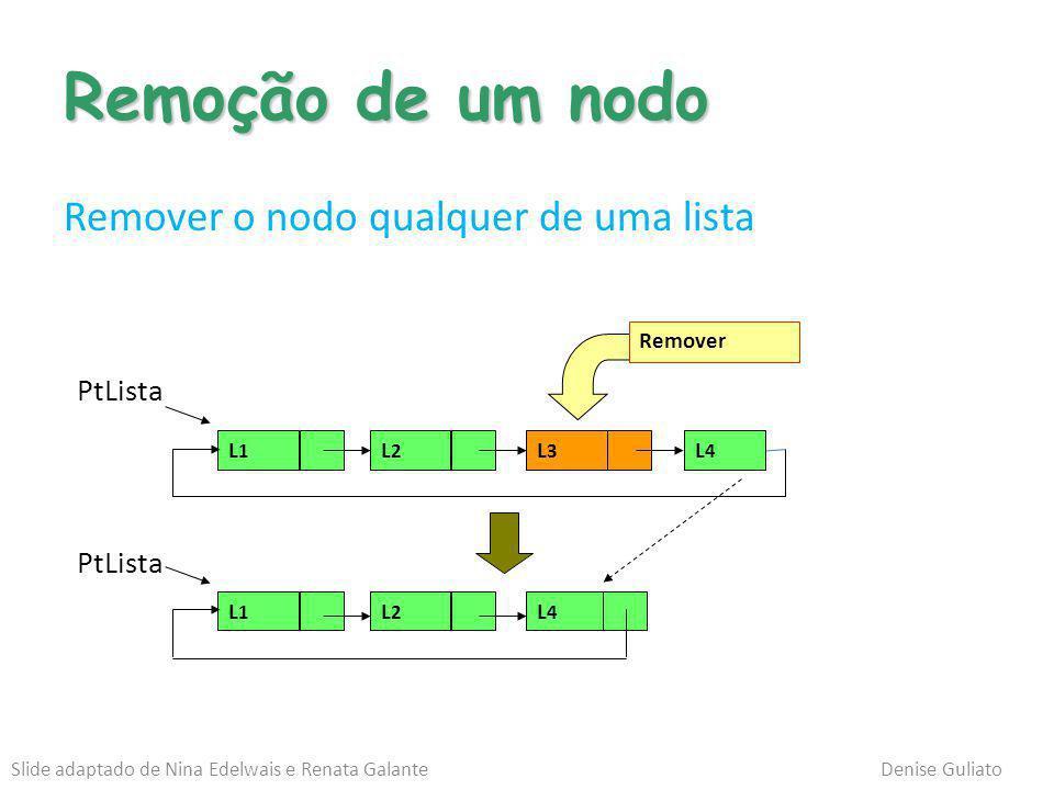 Remoção de um nodo Remover o nodo qualquer de uma lista L1L1 L2L2 L4L4 L3L3 L1L1 L2L2 L4L4 Remover PtLista Slide adaptado de Nina Edelwais e Renata Ga